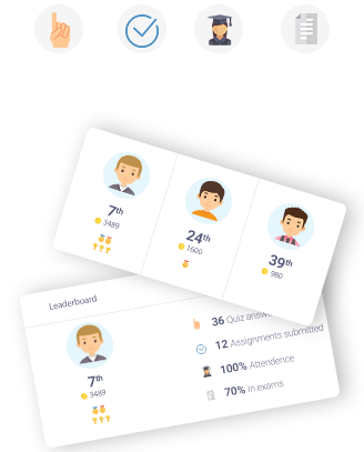 GradeMojo ( Grade Mojo )  provides individual stats related to quizes, assignments, attendance and exams while also providing them in form of leaderboards